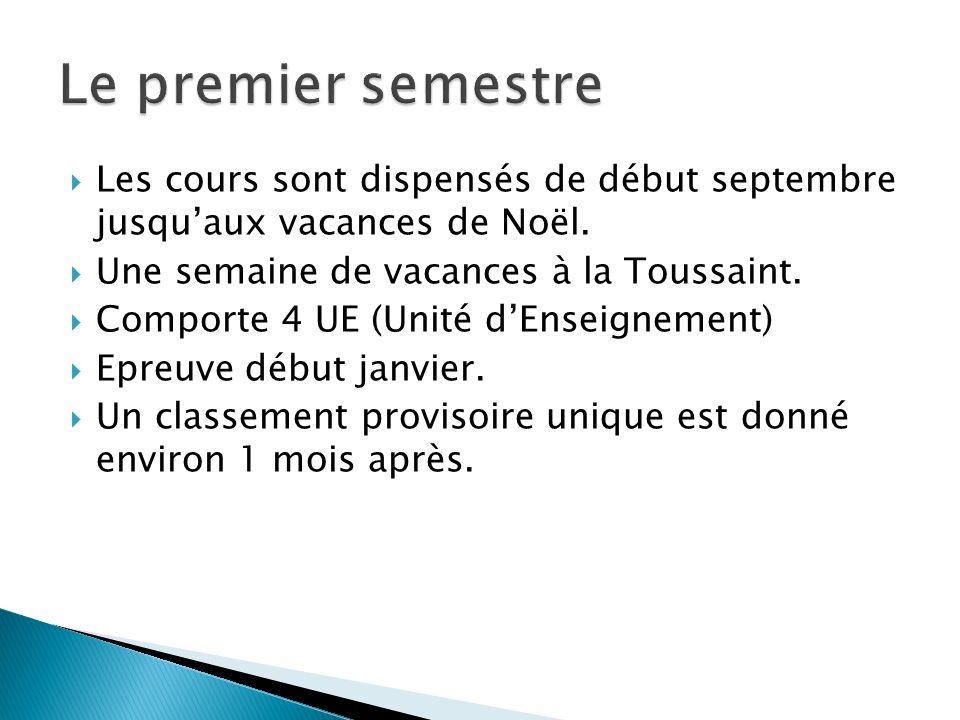 Le premier semestre Les cours sont dispensés de début septembre jusqu'aux vacances de Noël. Une semaine de vacances à la Toussaint.