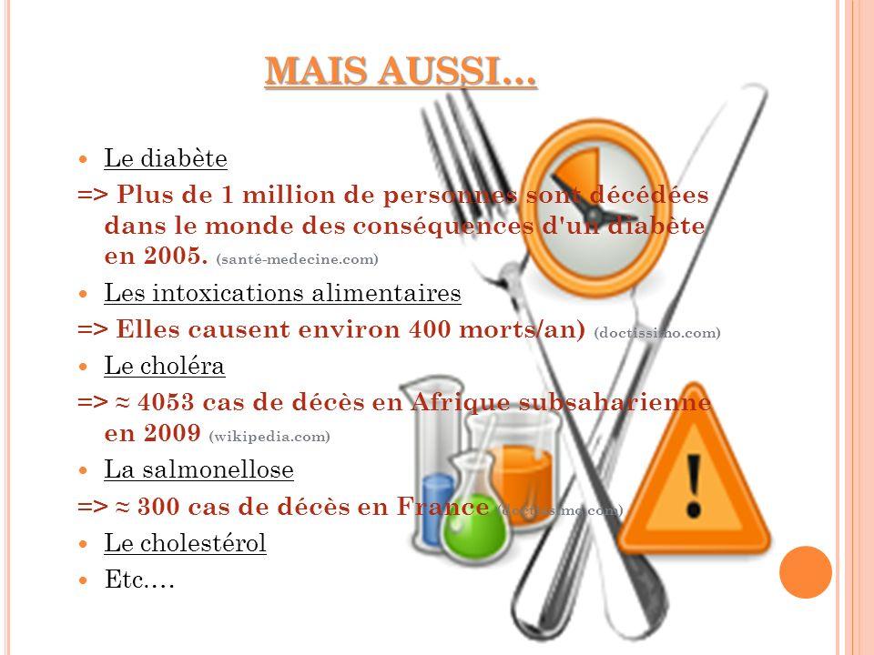 MAIS AUSSI… Le diabète. => Plus de 1 million de personnes sont décédées dans le monde des conséquences d un diabète en 2005. (santé-medecine.com)
