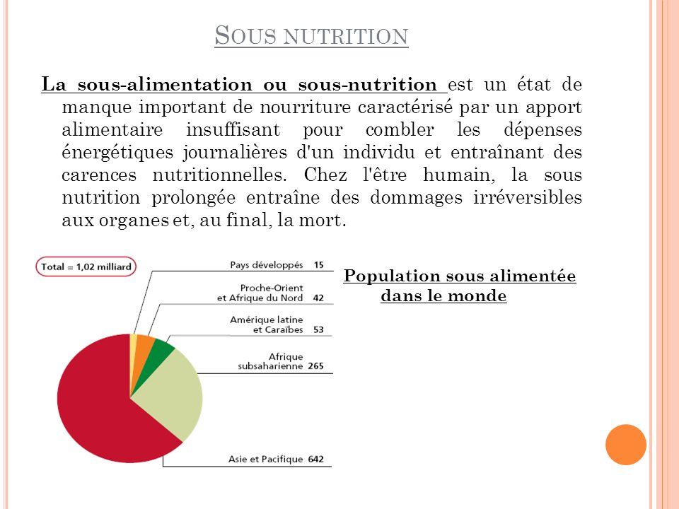 Sous nutrition
