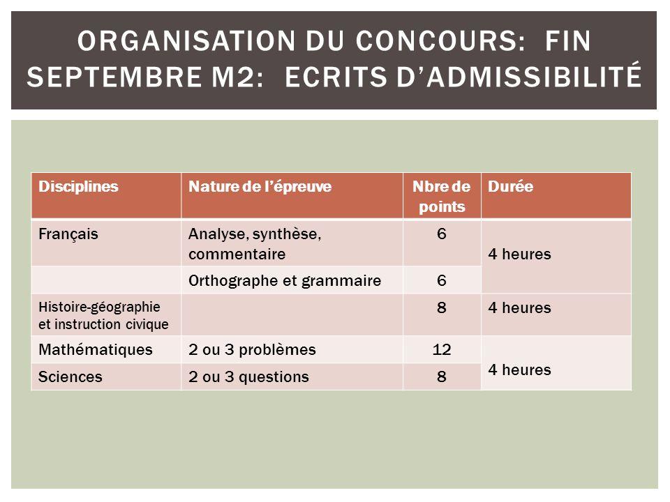 Organisation du concours: Fin septembre M2: Ecrits d'admissibilité