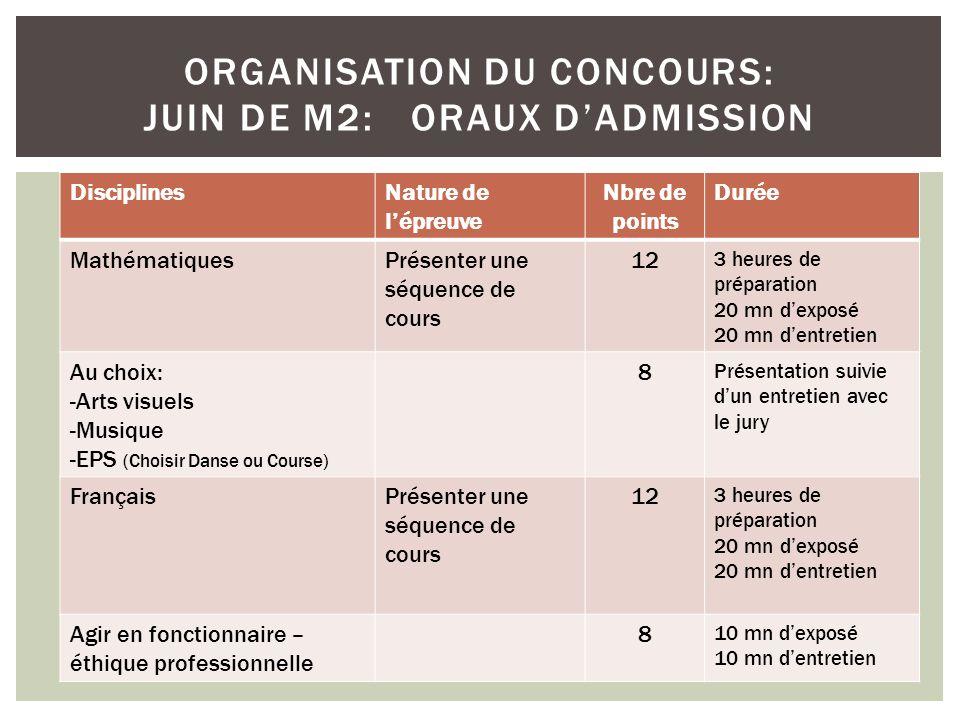 Organisation du concours: Juin de M2: Oraux d'admission