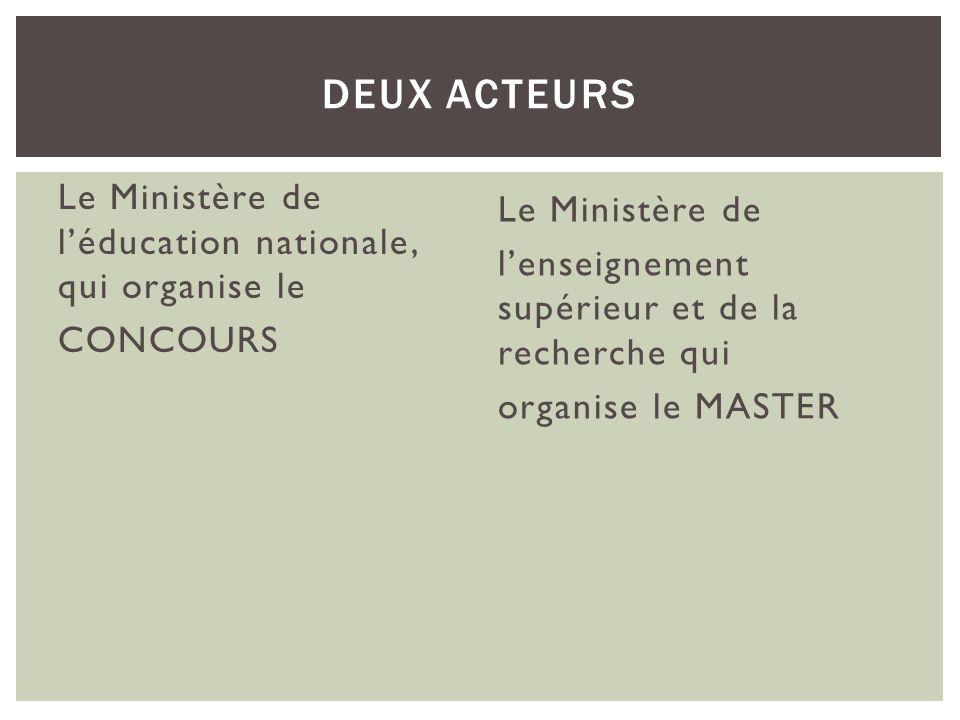 Deux acteurs Le Ministère de l'éducation nationale, qui organise le CONCOURS