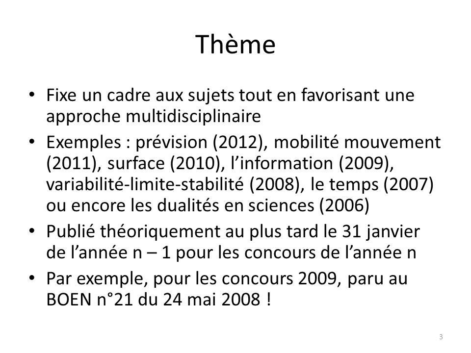 Thème Fixe un cadre aux sujets tout en favorisant une approche multidisciplinaire.