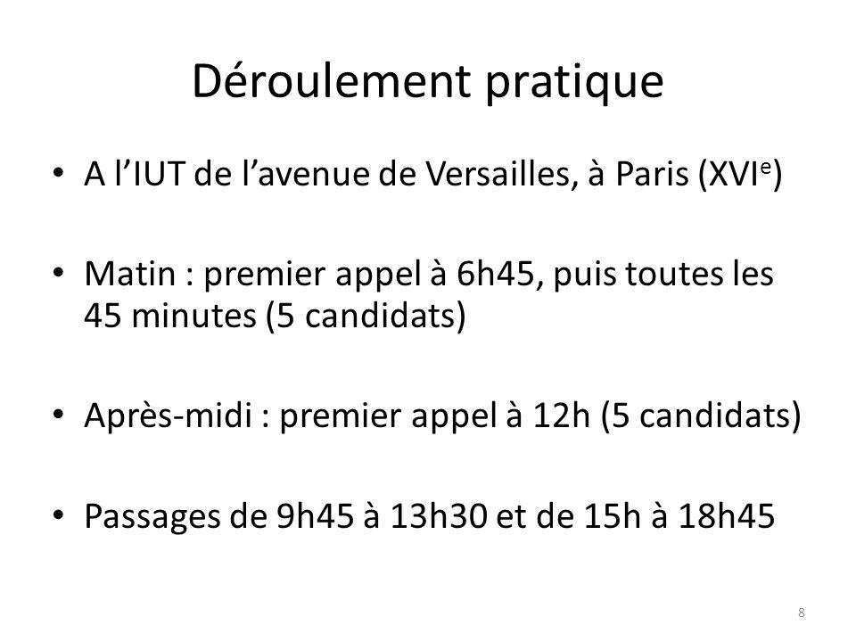 Déroulement pratique A l'IUT de l'avenue de Versailles, à Paris (XVIe)