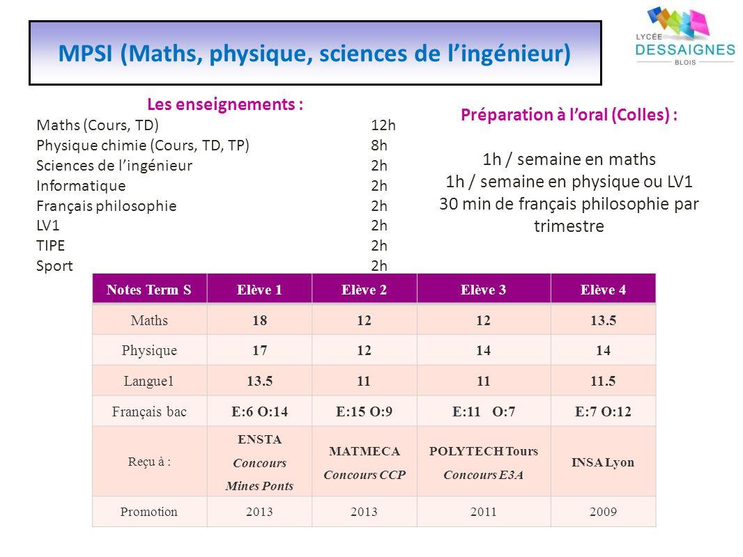 MPSI (Maths, physique, sciences de l'ingénieur)