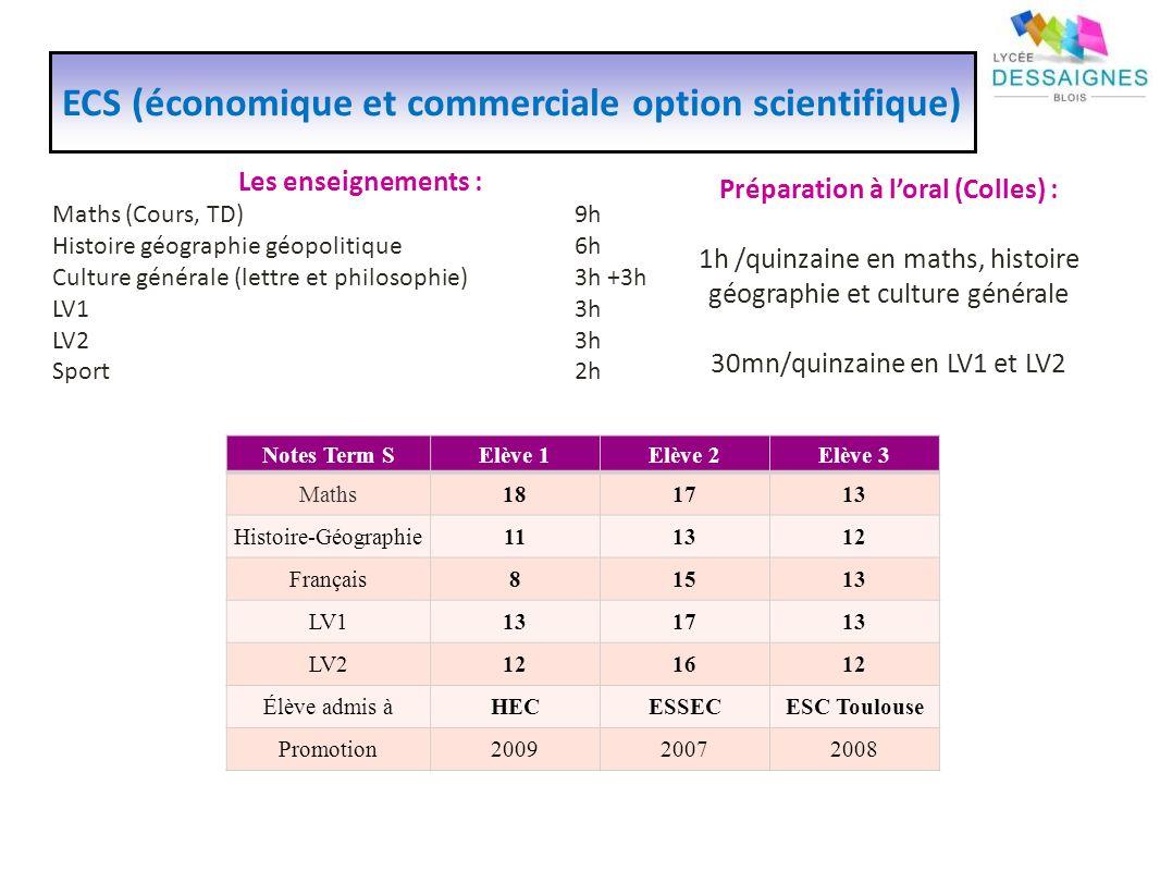 ECS (économique et commerciale option scientifique)