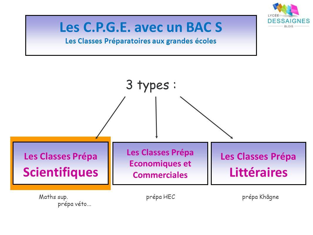 Les C.P.G.E. avec un BAC S 3 types : Les Classes Prépa Littéraires