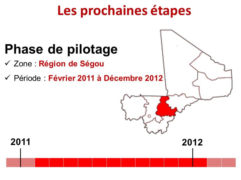 Les prochaines étapes Phase de pilotage 2011 2012