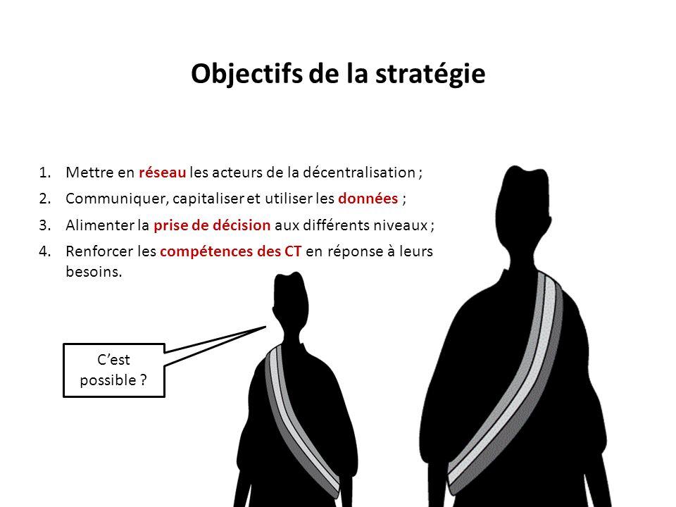 Objectifs de la stratégie