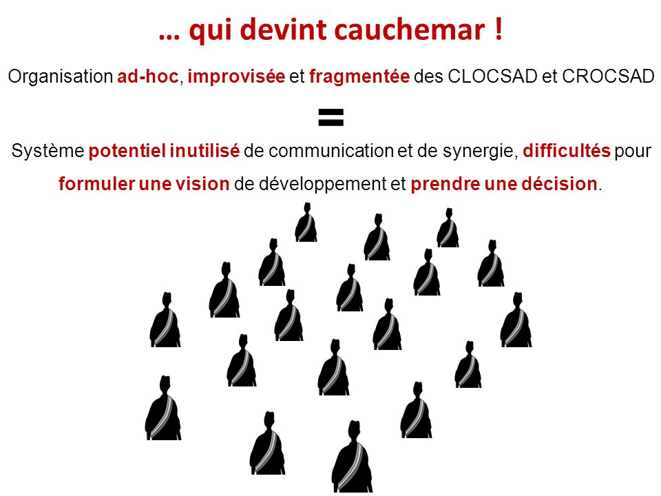 Organisation ad-hoc, improvisée et fragmentée des CLOCSAD et CROCSAD