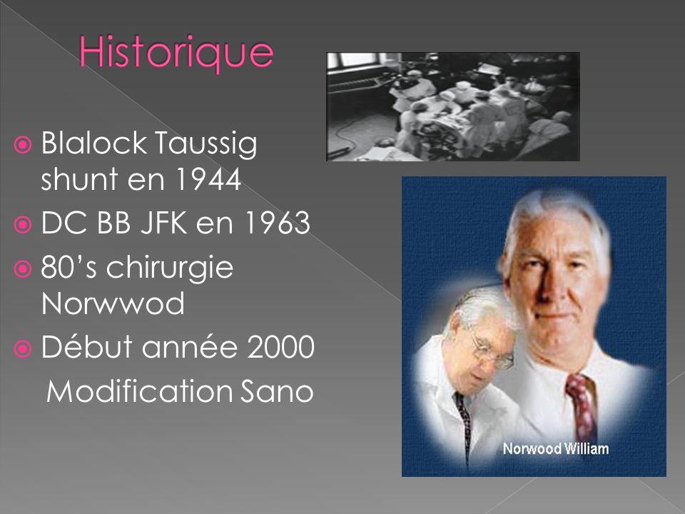Historique Blalock Taussig shunt en 1944 DC BB JFK en 1963