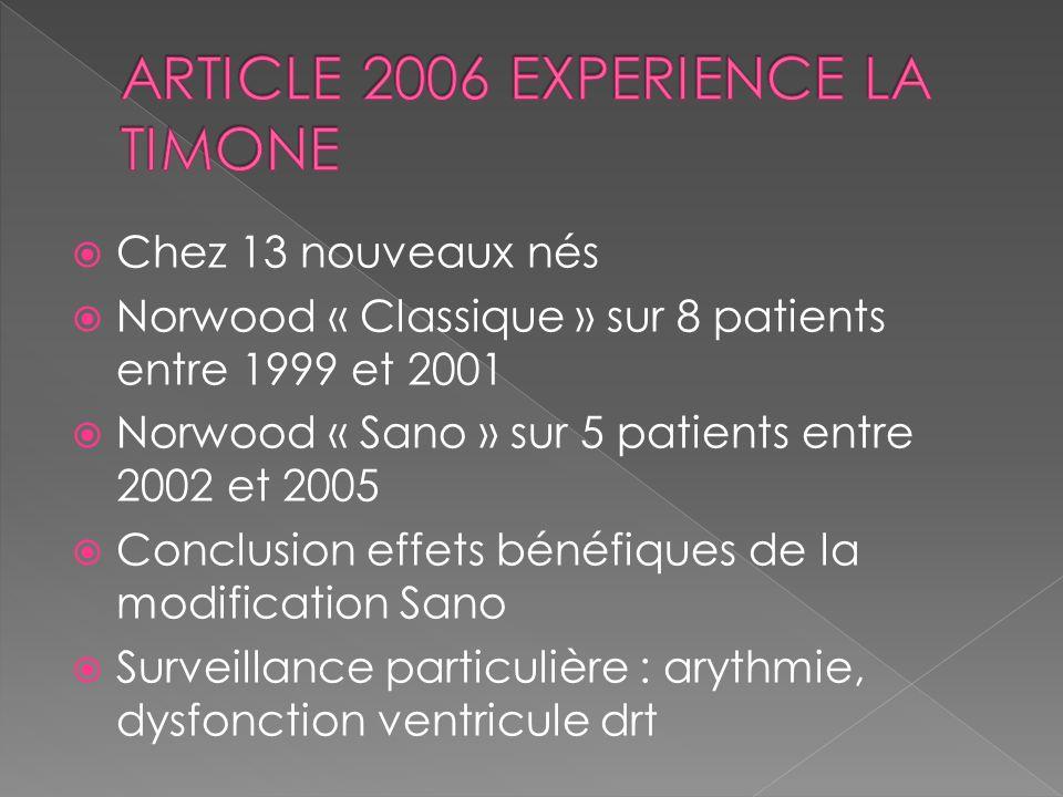ARTICLE 2006 EXPERIENCE LA TIMONE