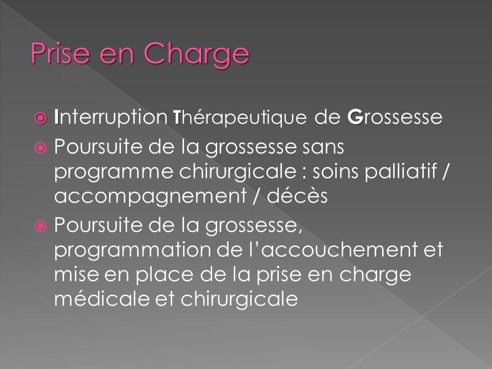 Prise en Charge Interruption Thérapeutique de Grossesse