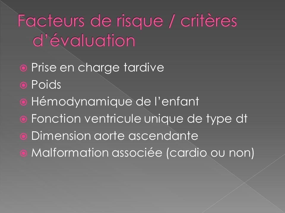 Facteurs de risque / critères d'évaluation