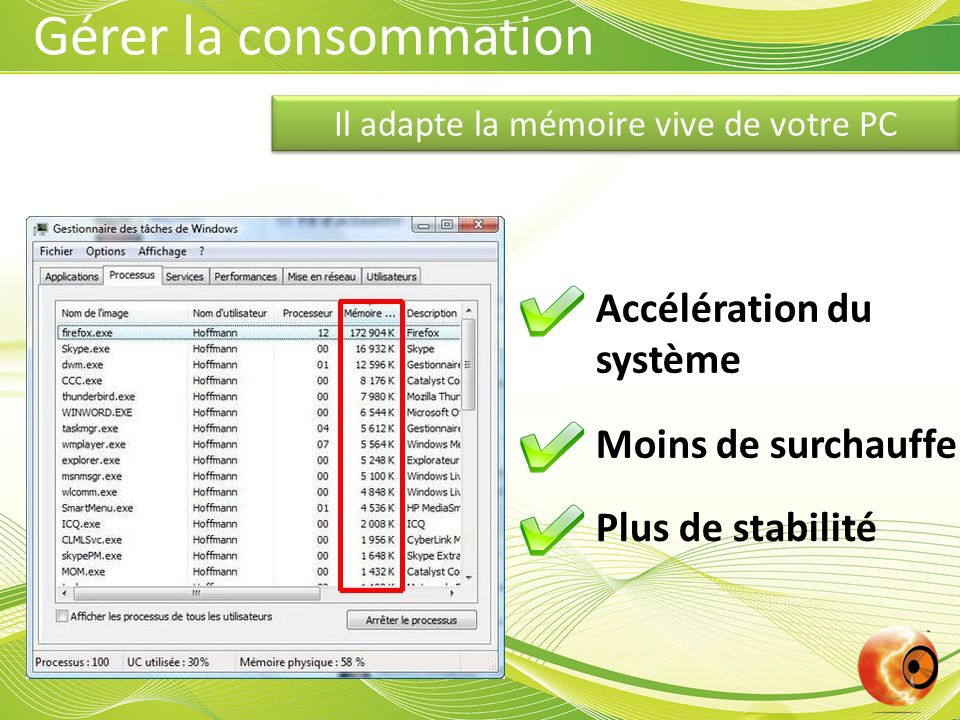 Il adapte la mémoire vive de votre PC