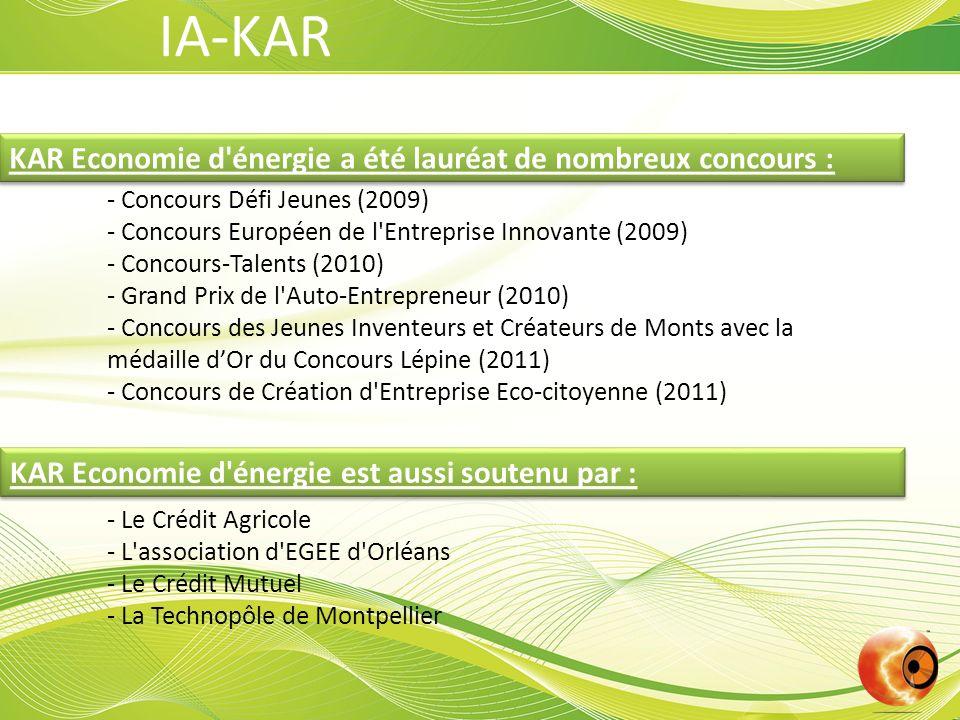IA-KAR KAR Economie d énergie a été lauréat de nombreux concours :