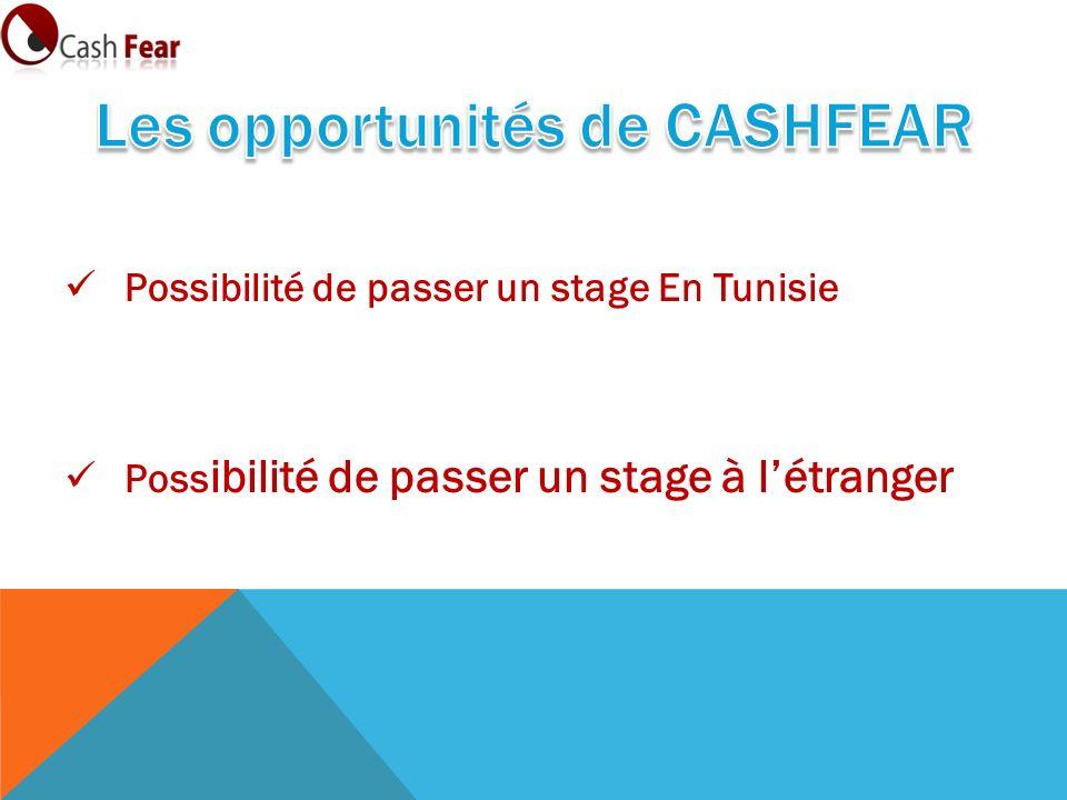 Les opportunités de CASHFEAR