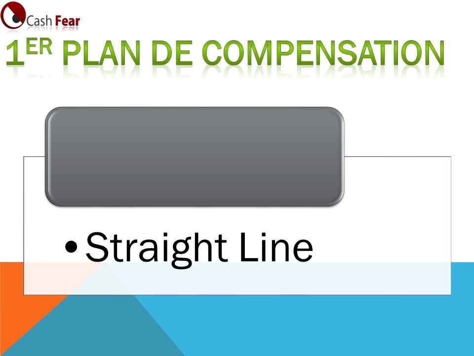 1er plan de compensation
