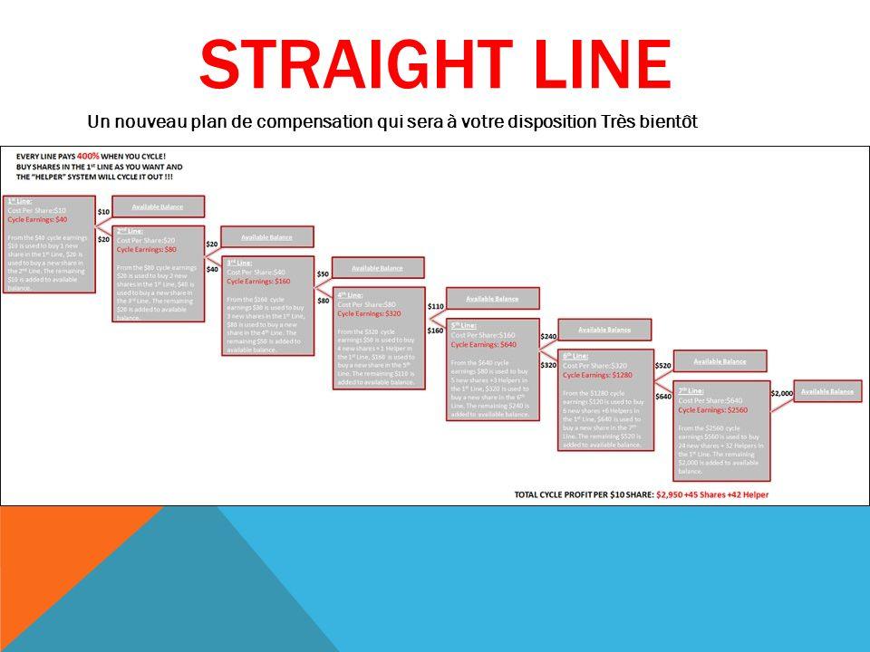 Straight LinE Un nouveau plan de compensation qui sera à votre disposition Très bientôt