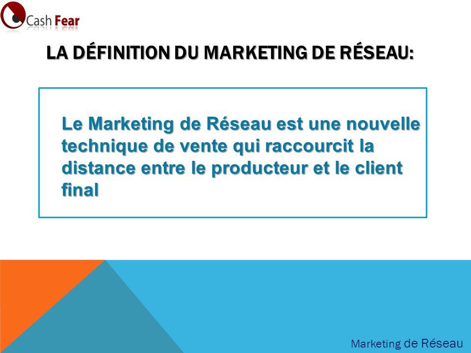 La définition du marketing de réseau: