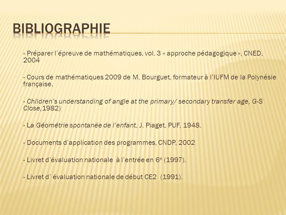Bibliographie- Préparer l'épreuve de mathématiques, vol. 3 « approche pédagogique », CNED, 2004.