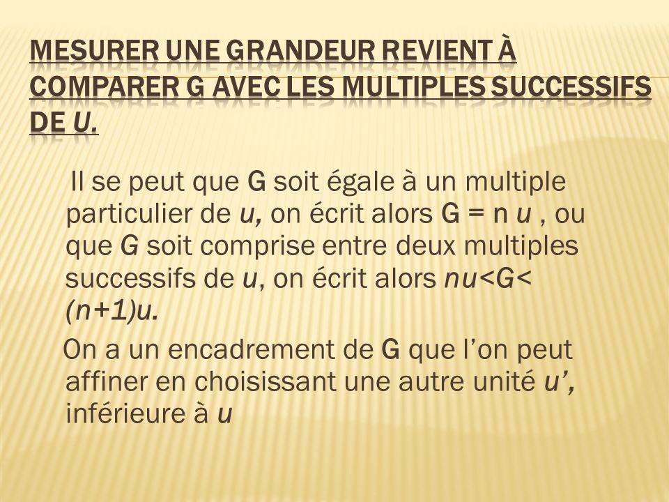 Mesurer une grandeur revient à comparer G avec les multiples successifs de u.