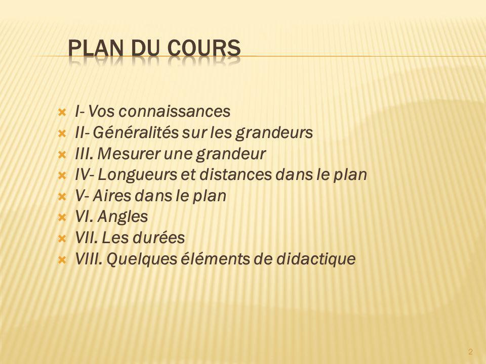 Plan du cours I- Vos connaissances II- Généralités sur les grandeurs