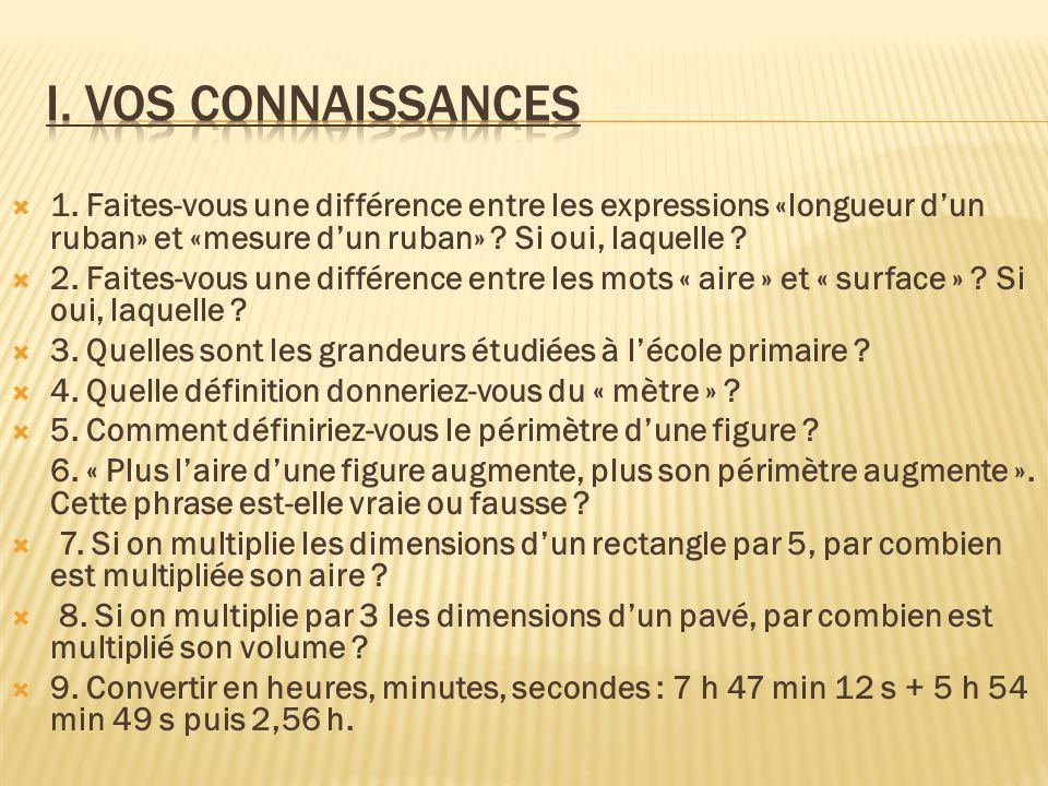 I. Vos connaissances 1. Faites-vous une différence entre les expressions «longueur d'un ruban» et «mesure d'un ruban» Si oui, laquelle