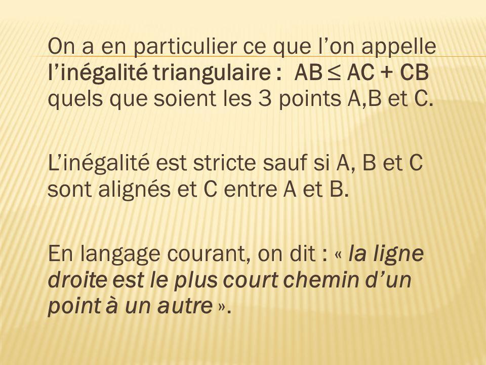 On a en particulier ce que l'on appelle l'inégalité triangulaire : AB ≤ AC + CB quels que soient les 3 points A,B et C.