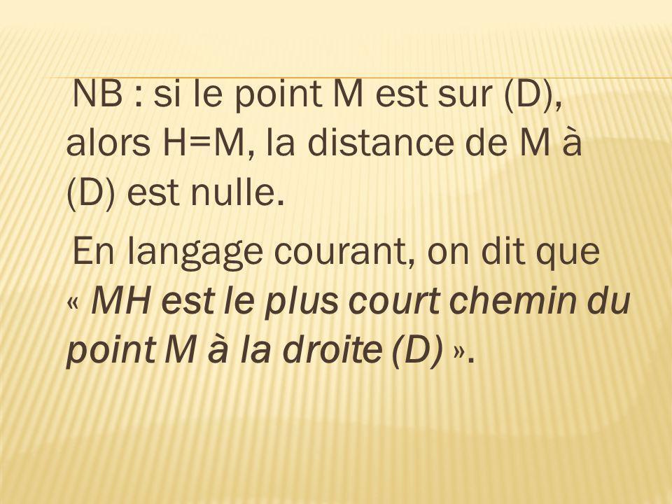 NB : si le point M est sur (D), alors H=M, la distance de M à (D) est nulle.