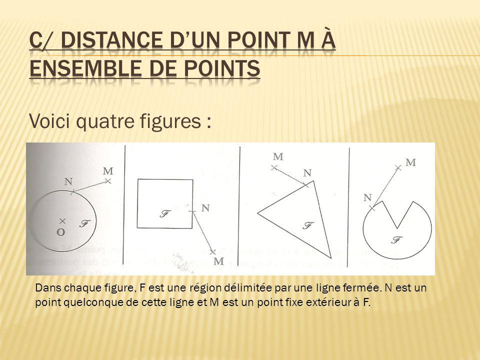 c/ Distance d'un point M à ensemble de points