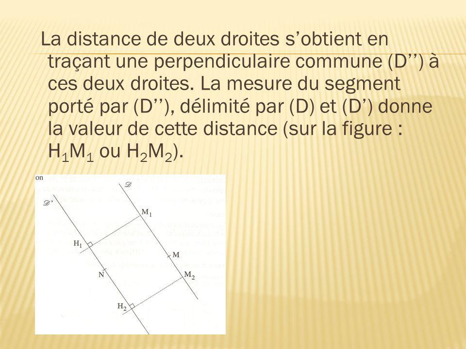 La distance de deux droites s'obtient en traçant une perpendiculaire commune (D'') à ces deux droites.