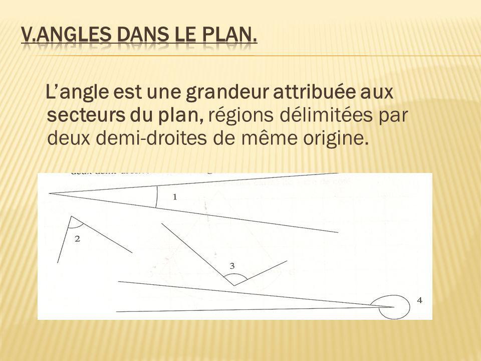 V.Angles dans le plan.L'angle est une grandeur attribuée aux secteurs du plan, régions délimitées par deux demi-droites de même origine.