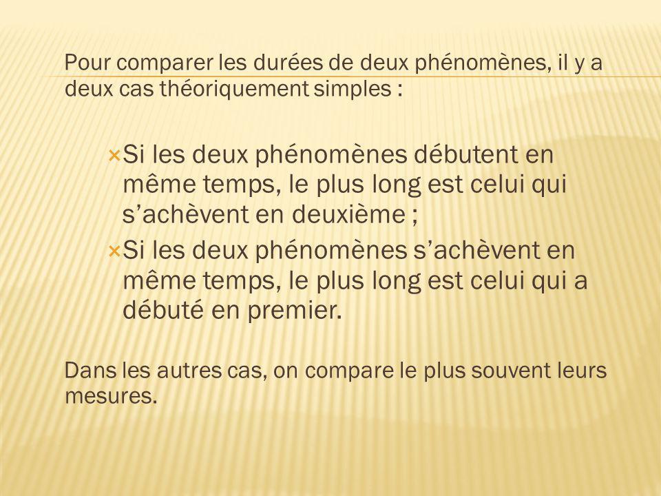 Pour comparer les durées de deux phénomènes, il y a deux cas théoriquement simples :