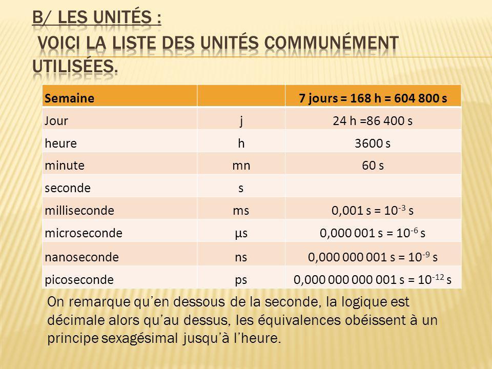 b/ Les unités : Voici la liste des unités communément utilisées.