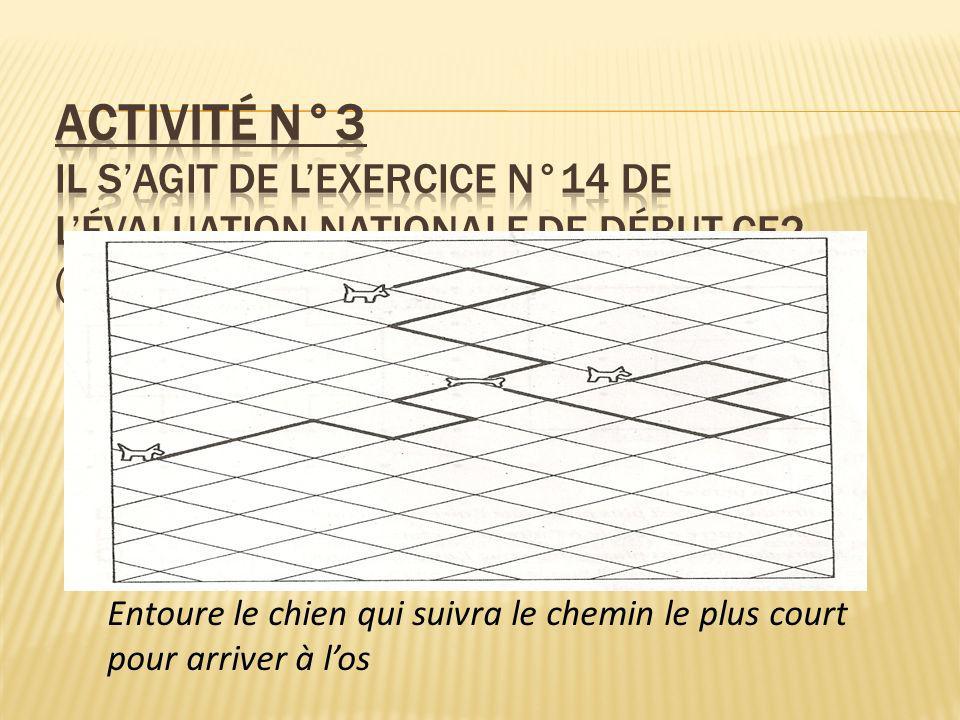 Activité n°3 Il s'agit de l'exercice n°14 de l'évaluation nationale de début CE2 (septembre 1991).