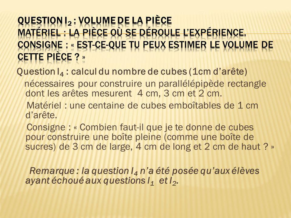 Question I2 : volume de la pièce Matériel : la pièce où se déroule l'expérience. Consigne : « Est-ce-que tu peux estimer le volume de cette pièce »