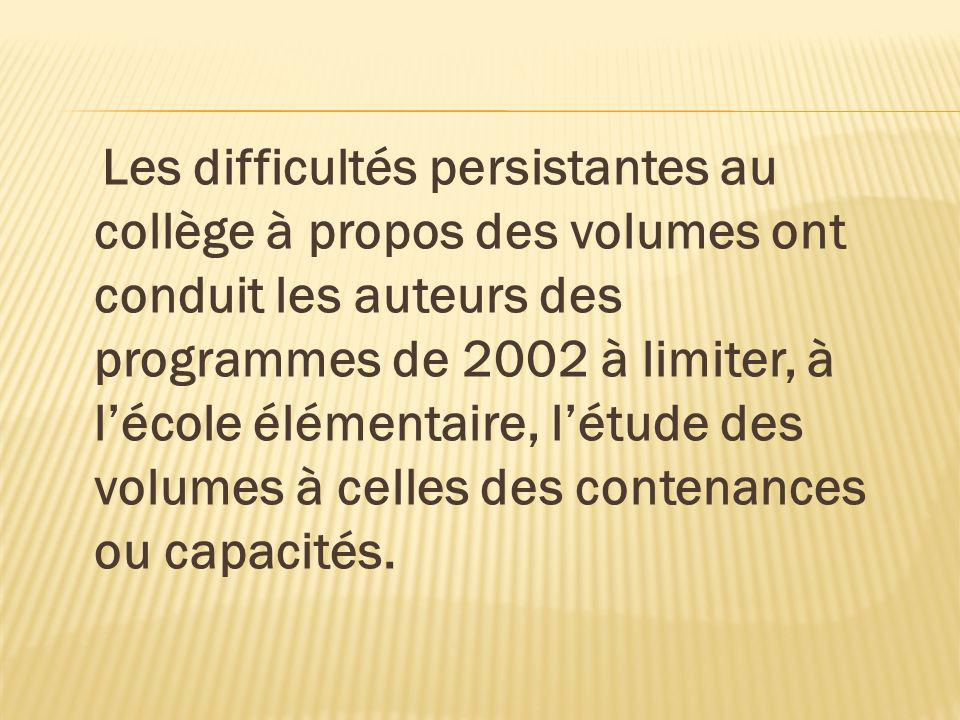 Les difficultés persistantes au collège à propos des volumes ont conduit les auteurs des programmes de 2002 à limiter, à l'école élémentaire, l'étude des volumes à celles des contenances ou capacités.