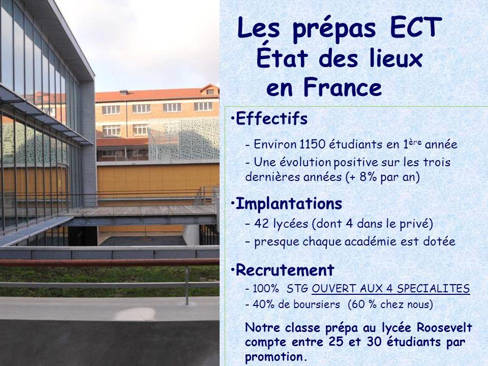 Les prépas ECT État des lieux en France