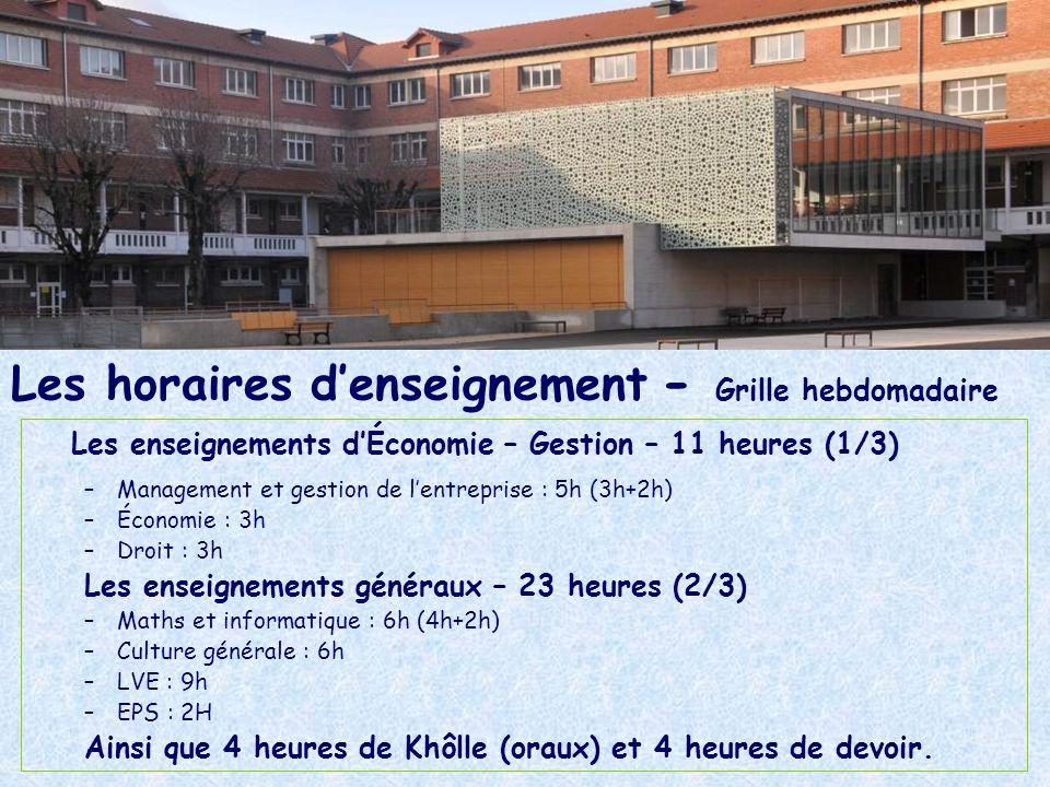Les horaires d'enseignement - Grille hebdomadaire