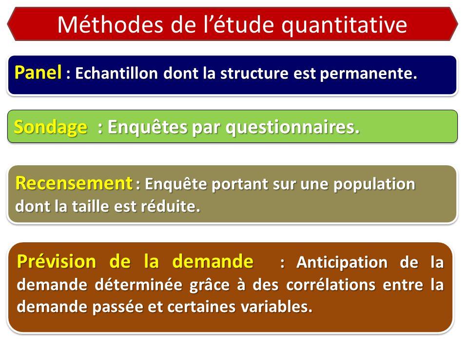 Méthodes de l'étude quantitative