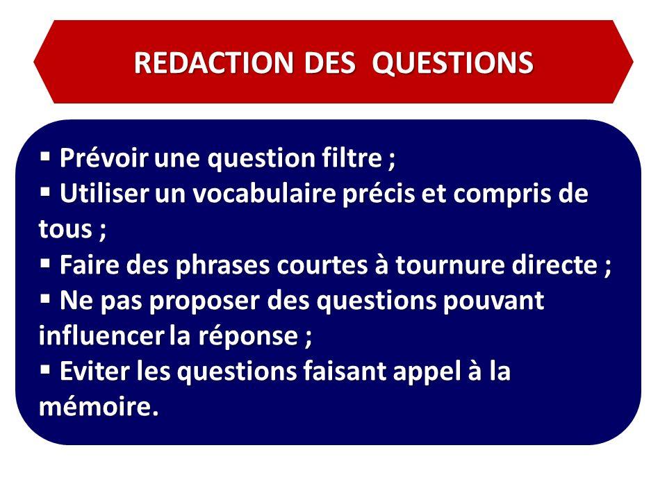REDACTION DES QUESTIONS