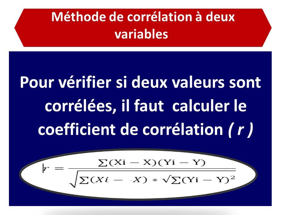 Méthode de corrélation à deux variables