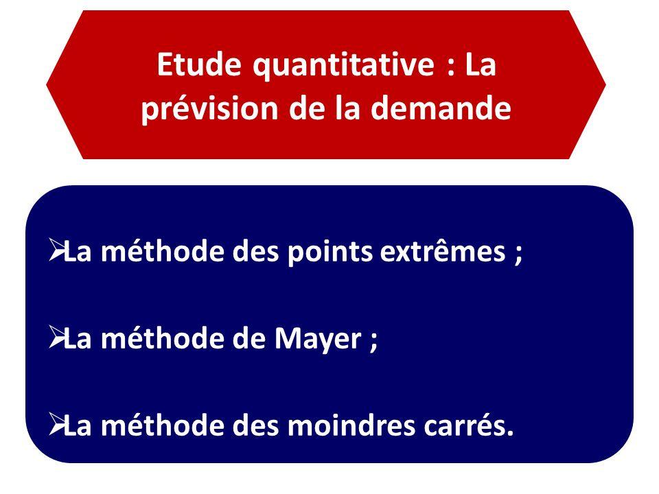 Etude quantitative : La prévision de la demande