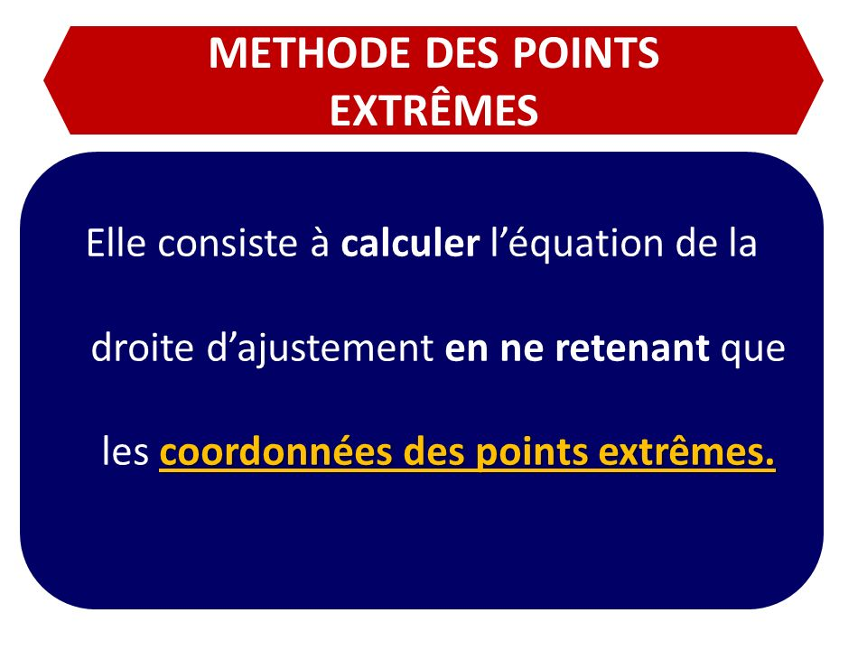 METHODE DES POINTS EXTRÊMES