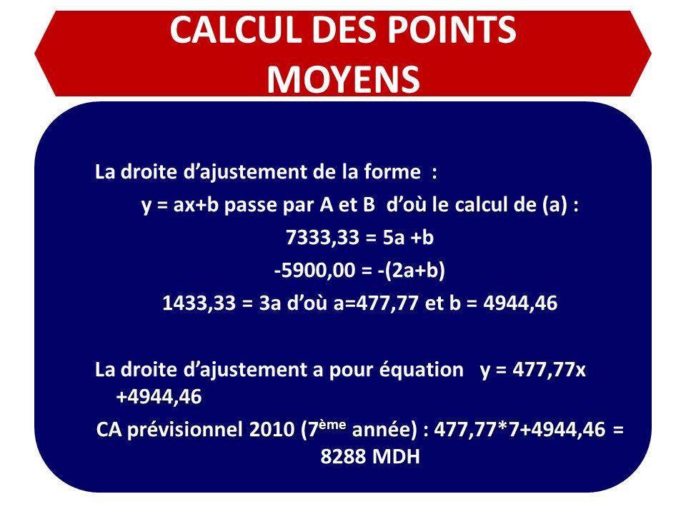 CALCUL DES POINTS MOYENS