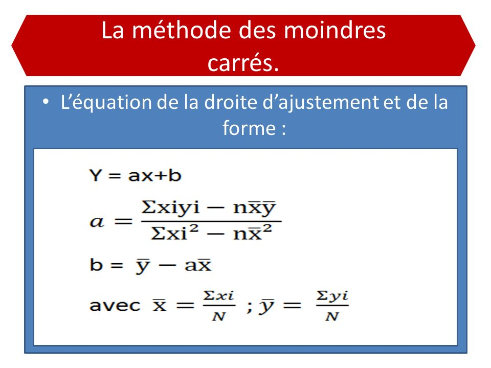 La méthode des moindres carrés.