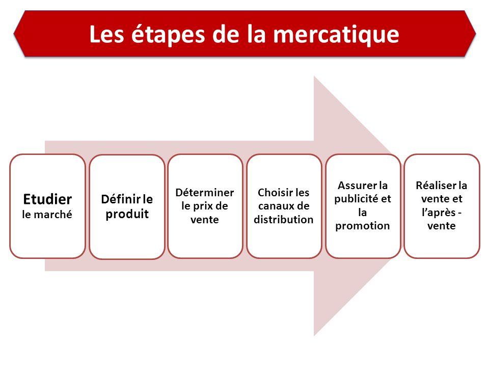 Les étapes de la mercatique