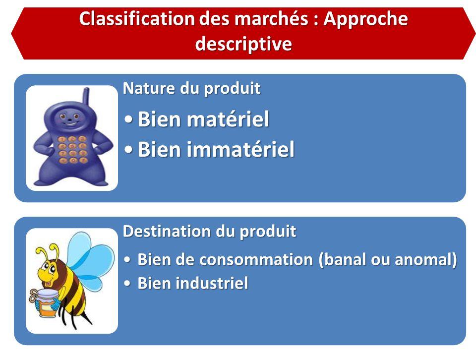 Classification des marchés : Approche descriptive