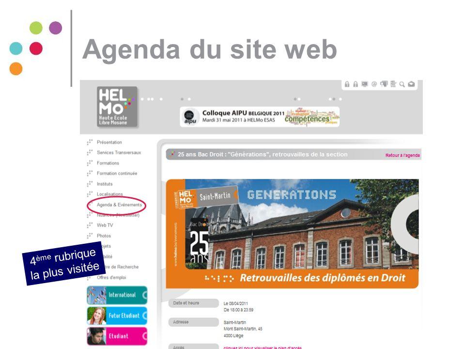 Agenda du site web 4ème rubrique la plus visitée